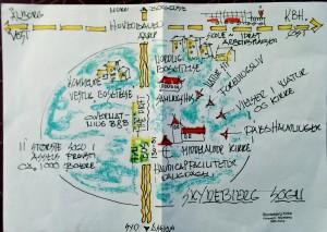 Steen Kjærs tegning, der viser en del Skydebjerg-borgeres opfattelse af deres by og af Aarup