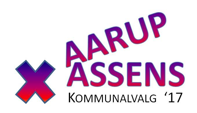 Vælgere før og nu i 5560 Aarup