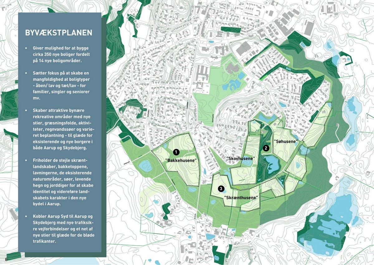 Aarup Syd: Stor byvækstplan på vej (2)